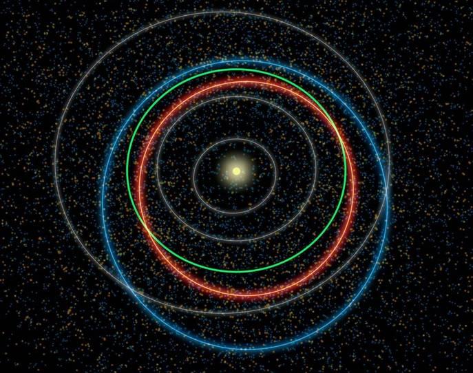 Синим цветом ограничена орбита околоземных астероидов, а оранжевым — потенциально опасных. Фото: NASA