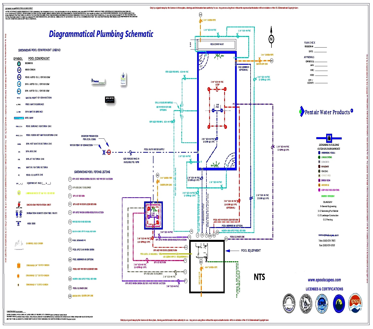 Swimming Pool Plumbing Drawing Path Decorations Pictures Full Piping Diagram Infinity Schematic