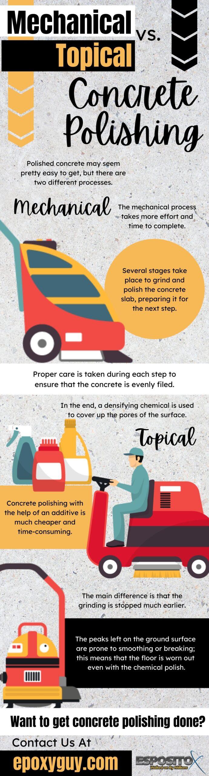 mechanical vs tropical concrete polishing