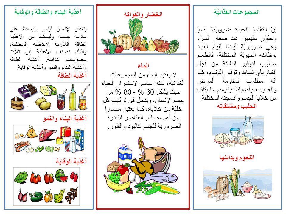 عبارات صحتي في غذائي للاطفال