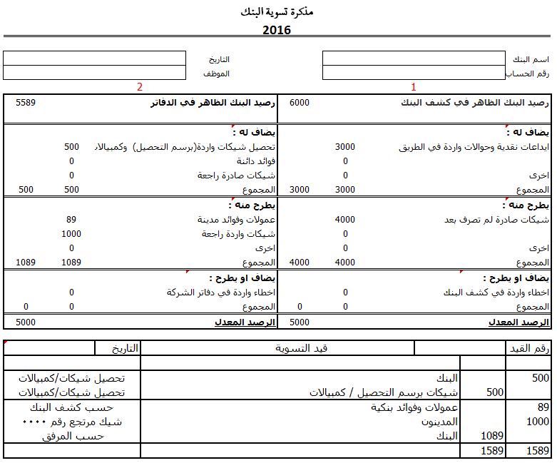نموذج تقرير عمل اسبوعي Doc