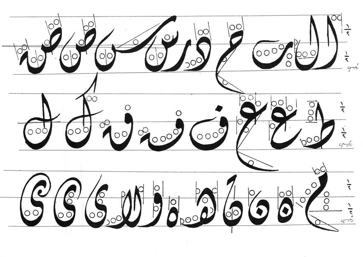 زخرفة اسم إقرأ زخرفة اسم وزخرفة الخط وزخرفة حروف عربية وزخرفه اسماء تليجرام
