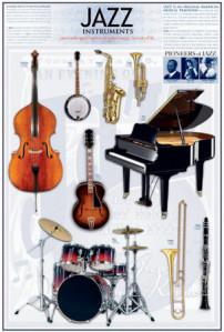 Jazz : Les instruments principaux utilisés dans les formations de Jazz