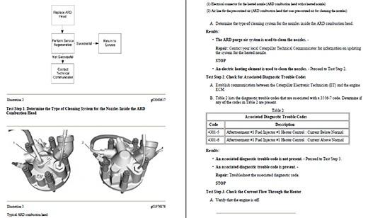 Caterpillar C15 MXS, NXS, RKS Diesel Engine Diagnostic Manual