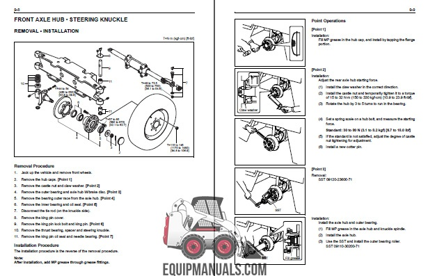 New Holland TL70, TL80, TL90, TL100 Tractor Repair Manual ... on 2006 new holland tc 40 tractor, new holland tc35 tractor, new holland tl90a tractor, new holland tn75 tractor, new holland tn55 tractor, new holland tc29 tractor, new holland tb110 tractor, new holland tn70 tractor,