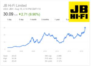 jbh_chart_2