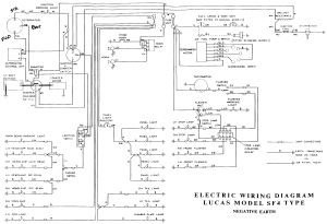 Where to locate a wiring diagram for a 1967 Cobra 427