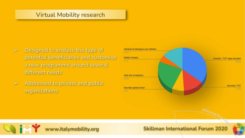 ItalyMobilityandVirtualMobility_CSCSinitiativeforlearningmobility-16-4