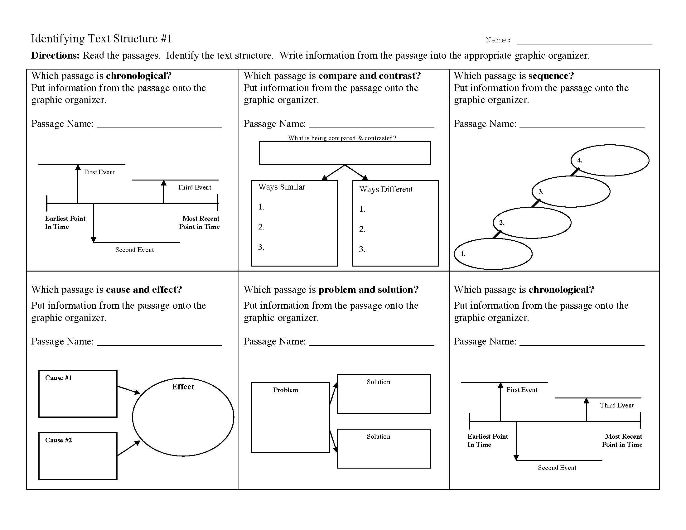 Description Text Structure Graphic Organizer