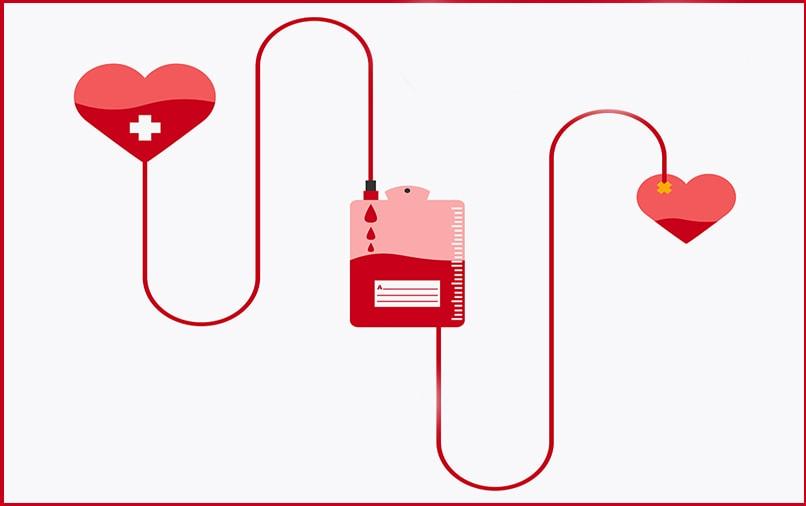 giving-blood-min.jpg?fit=806%2C506&ssl=1