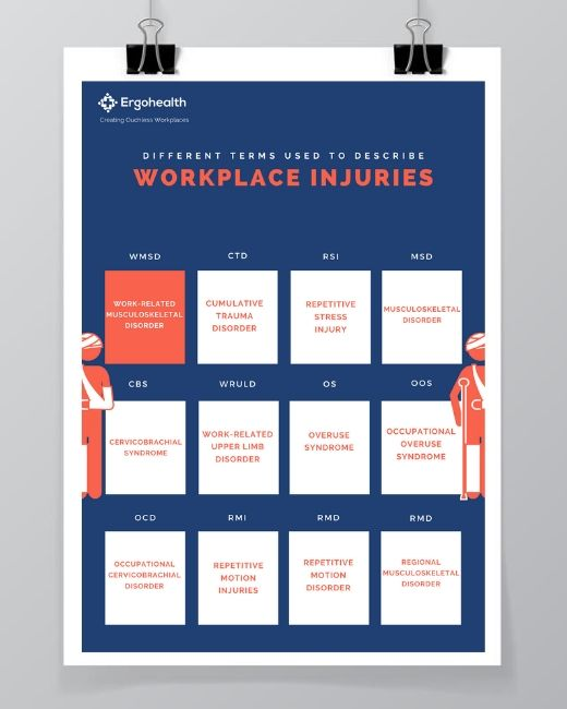terms of workplace injuries cheatsheet
