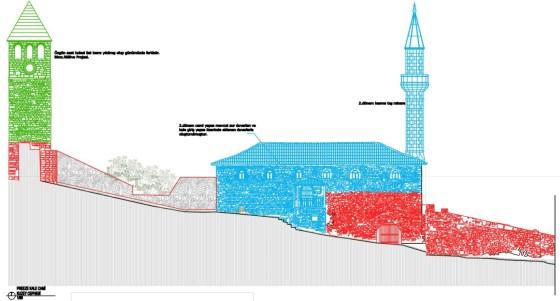 Kale içinden cami giriş cephesine bakış. İlk dönem kale sur duvarları, ikinci dönem eklenen cami ve minare. Son dönemde eklenen saat kulesi (şekil 12