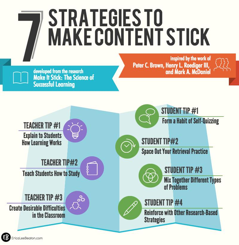 7-strategies-to-make-content-stick_block_1