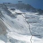 Route Lhotsewand