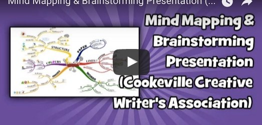 Mind Mapping Video Thumbnail