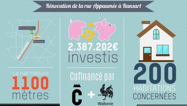 rénovation-rue-appaumée-ransart