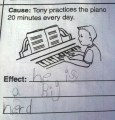"""Cause: Tony Practices his piano 20 minutes every day. Effect: """"He is a big nerd."""""""