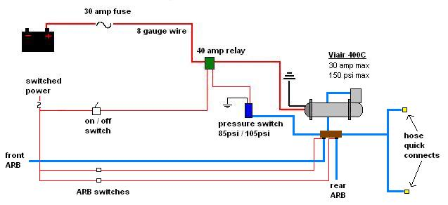 viair compressor wiring diagram viair wiring diagrams
