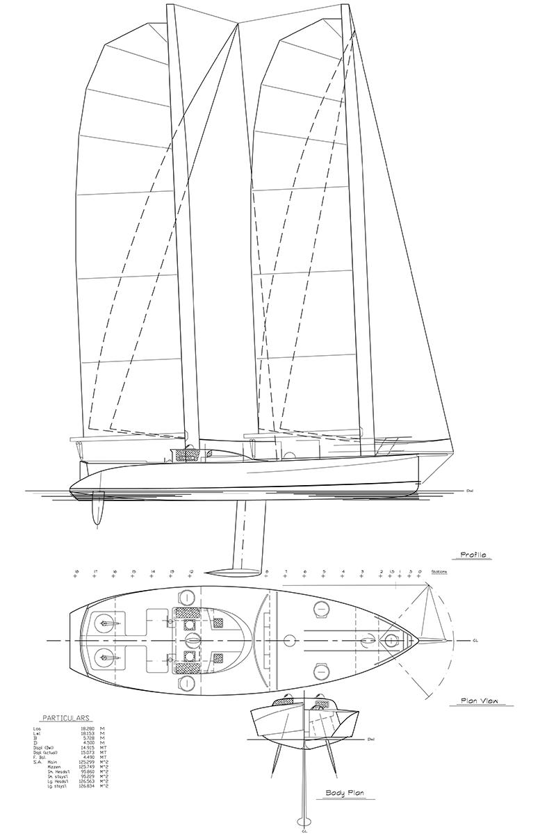 project-amazon-sail-plan