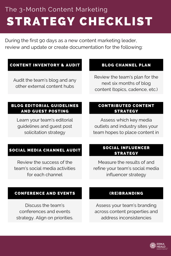 A summary of the primary activities in creating a 90-day content strategy