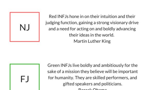 INFJ PERSONALITY TYPE SUBTYPES