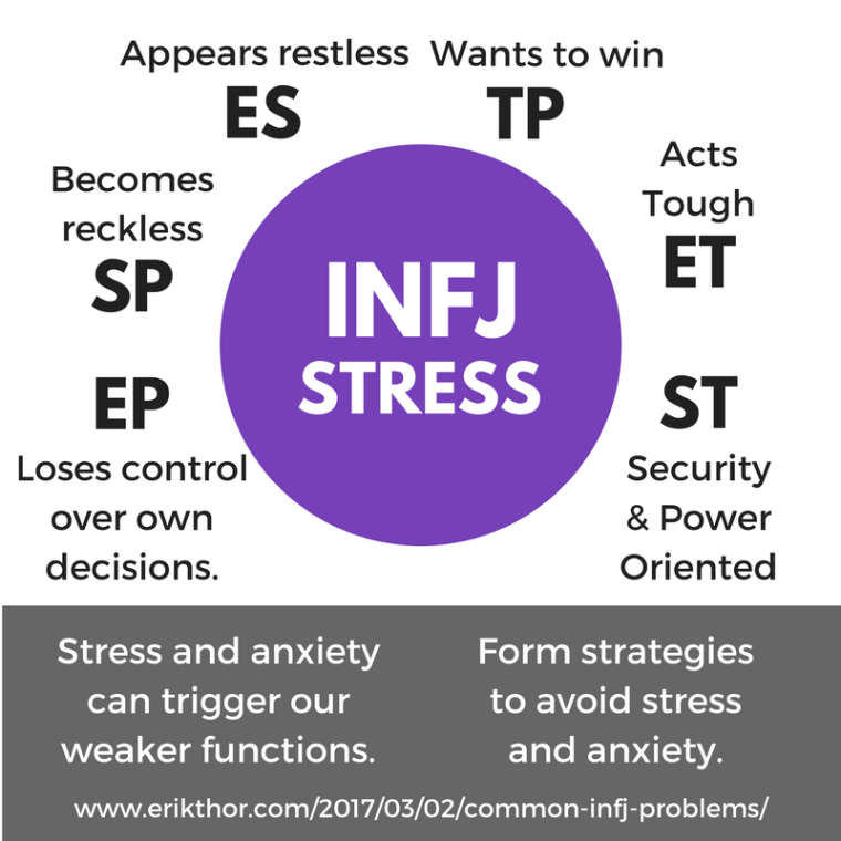 common infj problems
