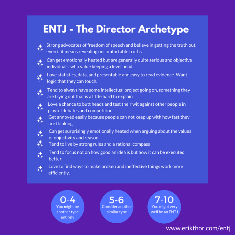 ENTJ personality type description, entj description, entj cognitive functions