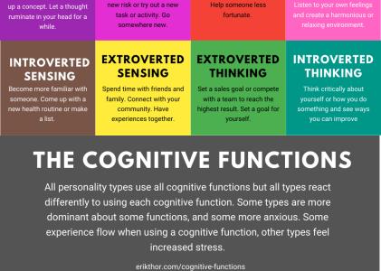 Erik Thor's Cognitive Functions in Flow