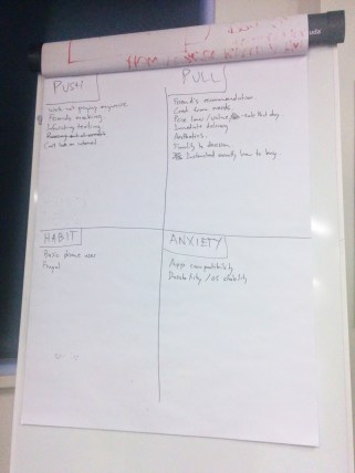 Worksheet of one the groups of the switch interview