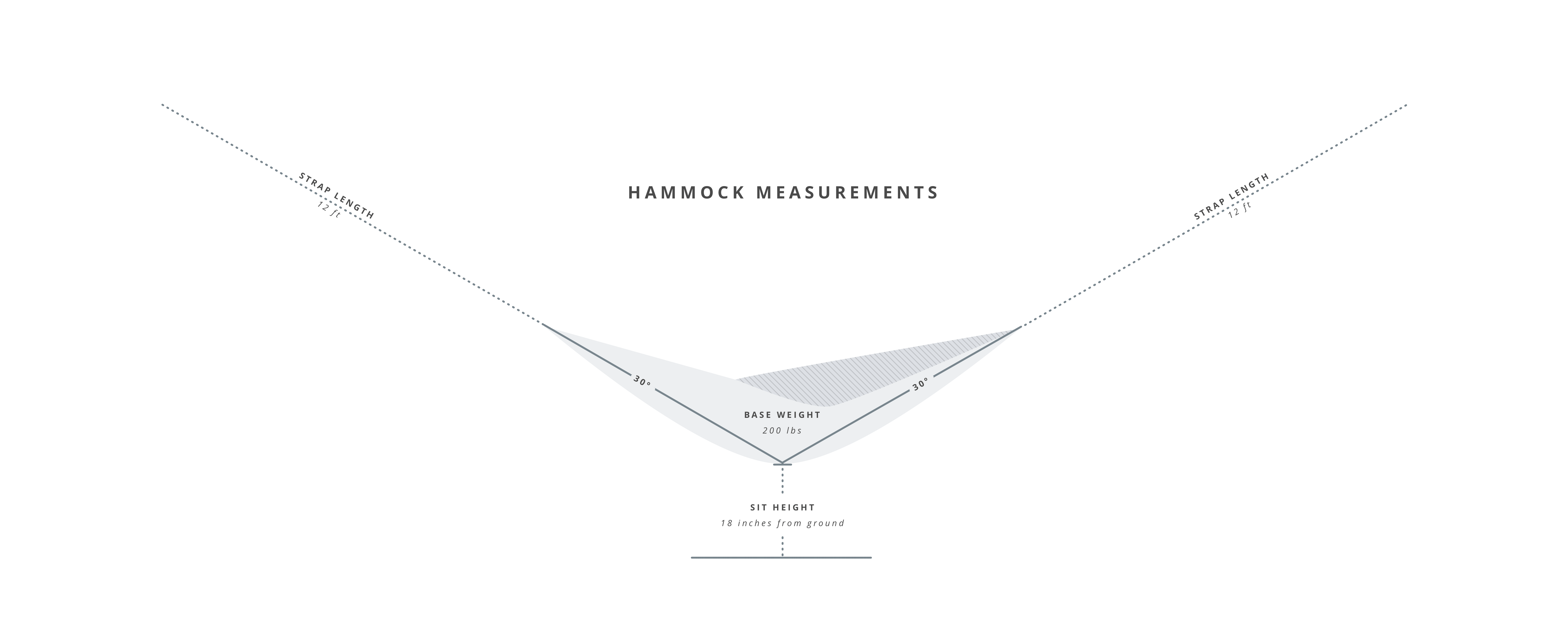 hammockmeasurements@2x