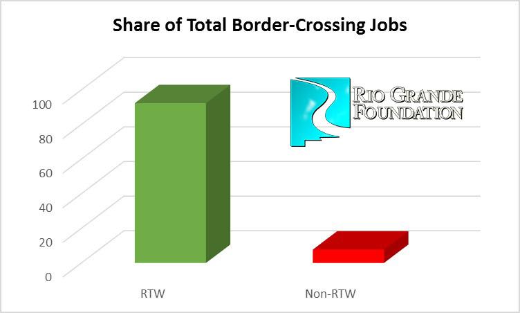 border_x_jobs_logo