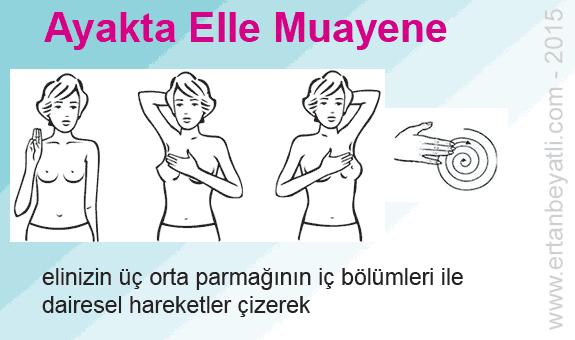 ayakta_muayene