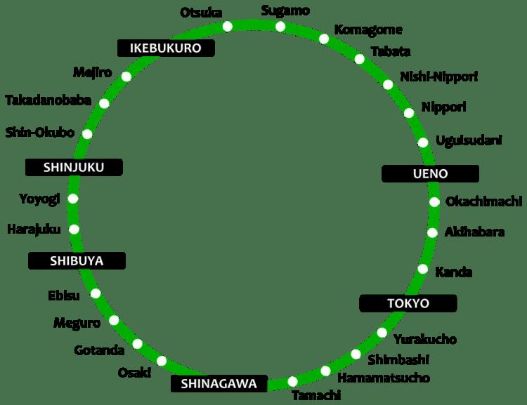 Yamanote-lijn kaart