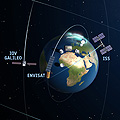 ESA's SSA programme: watching for hazards from space