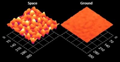 Gradflex mixture with temperature gradient on