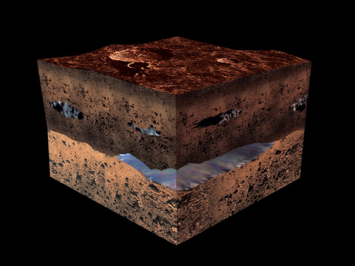 Agua bajo la superficie marciana