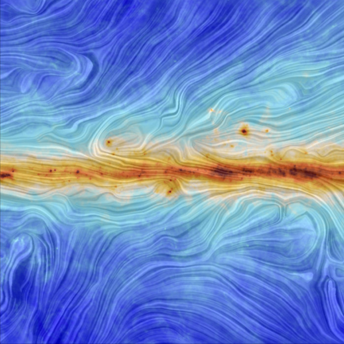 Το μαγνητικό πεδίο κατά μήκος του Γαλαξιακού επιπέδου