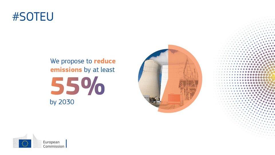 A Comissão Europeia propõe corte de 55% nas emissões de gases de efeito estufa