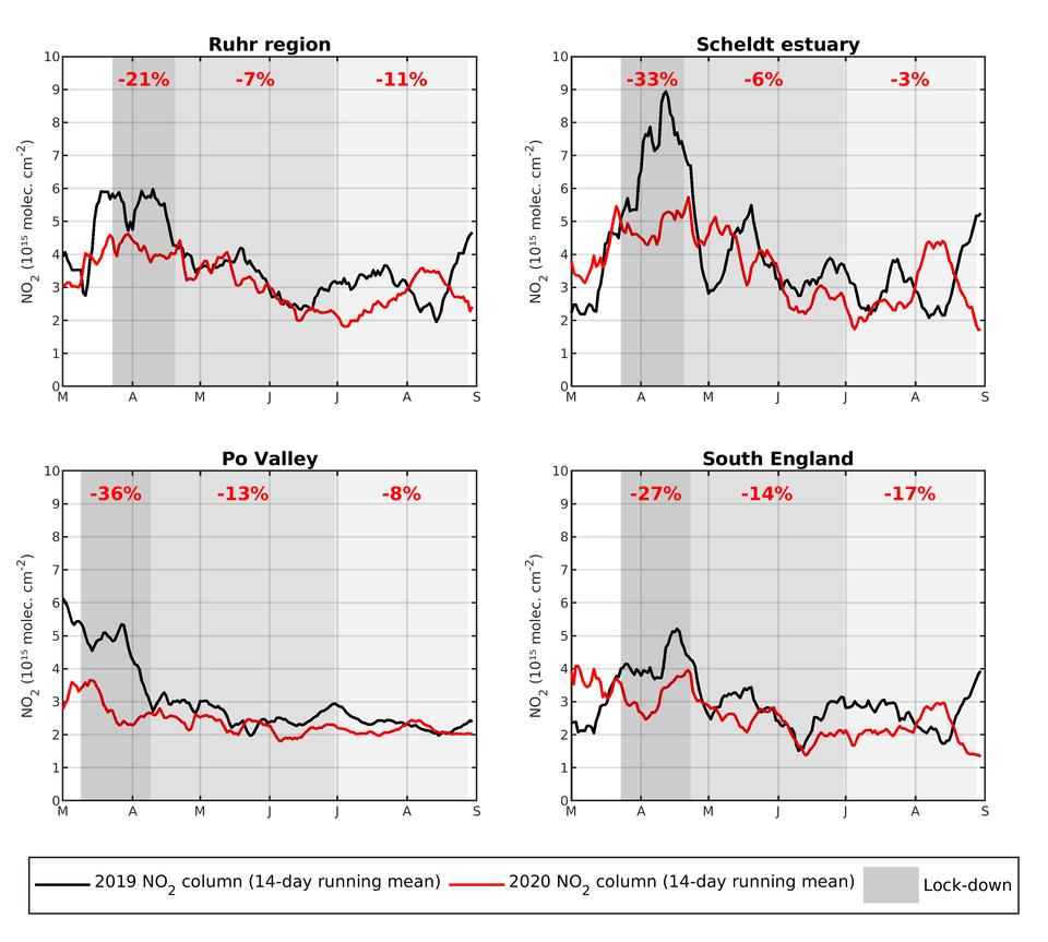 Concentrações de dióxido de azoto em áreas densamente povoadas e industrializadas da Europa