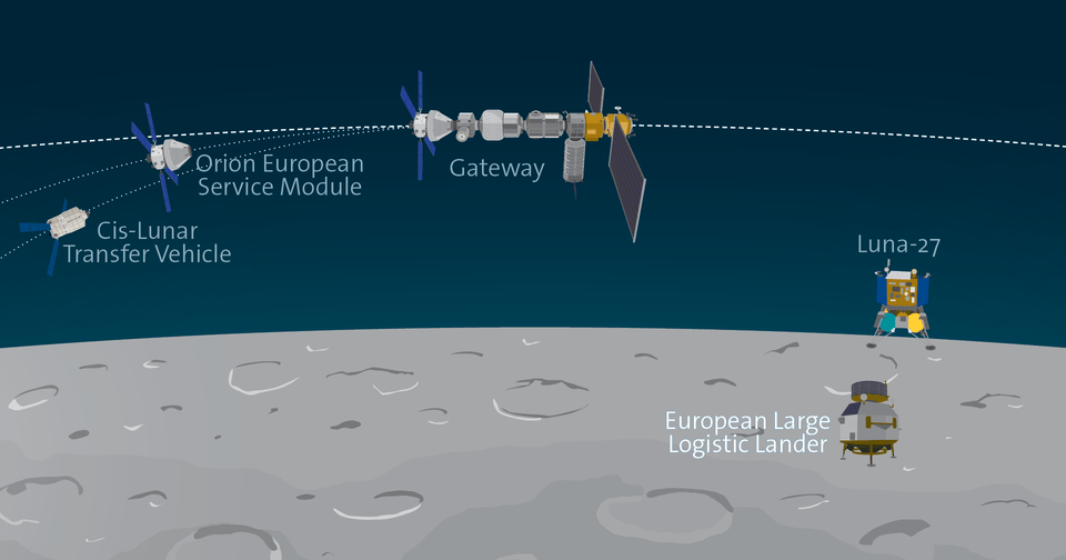 Overview of lunar missions with ESA involvement