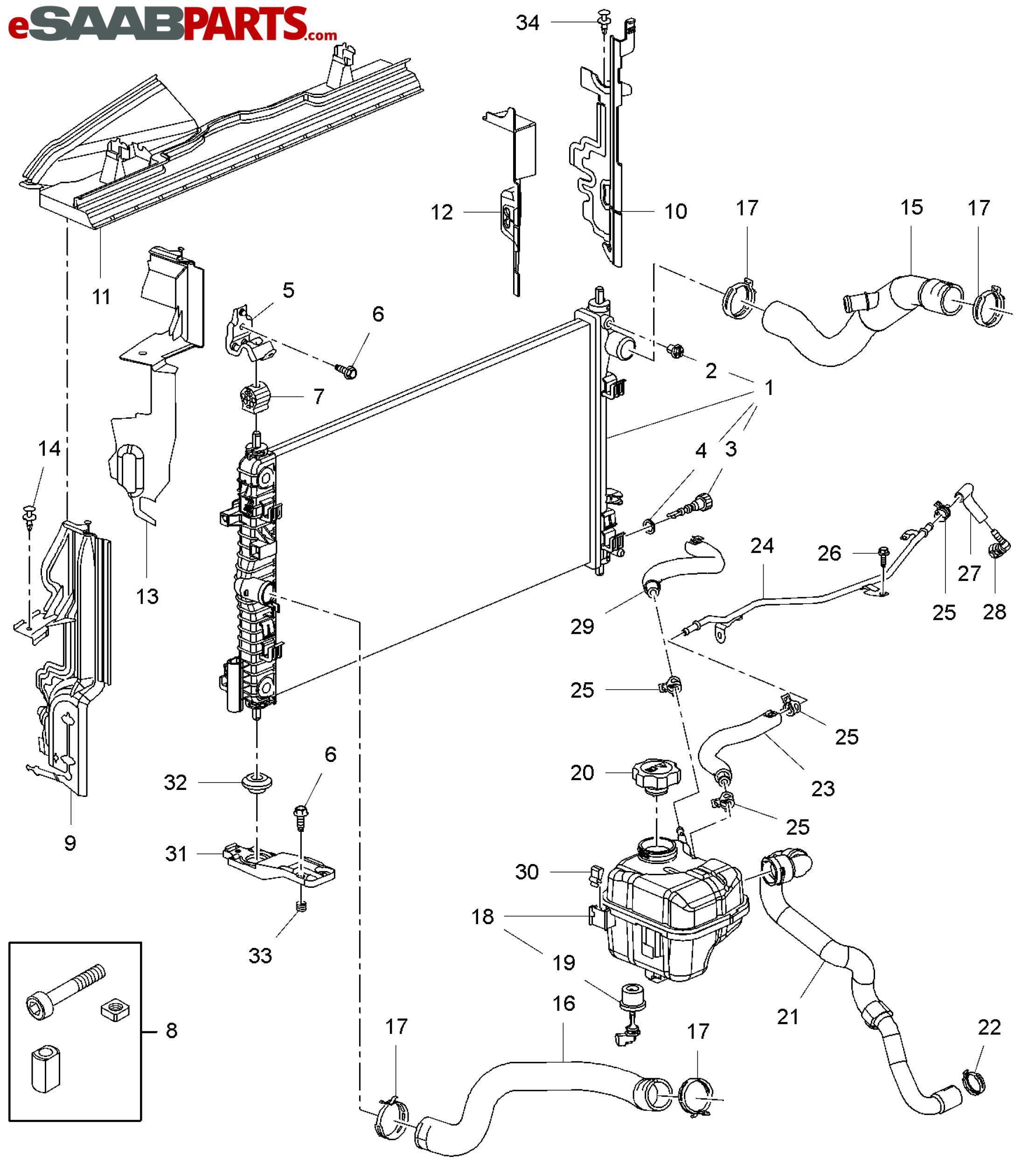 Saab Engine Cooling Diagram