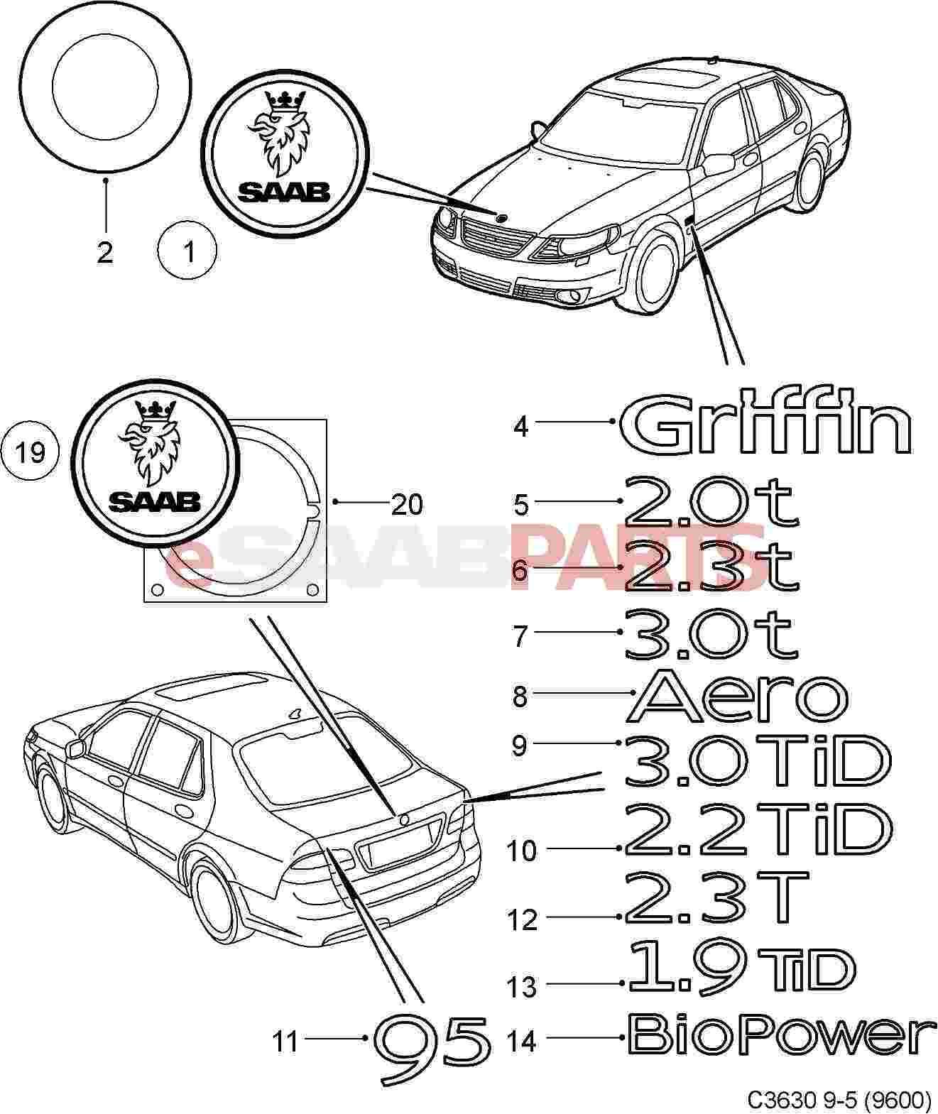Saab 95 Turbo Diagram
