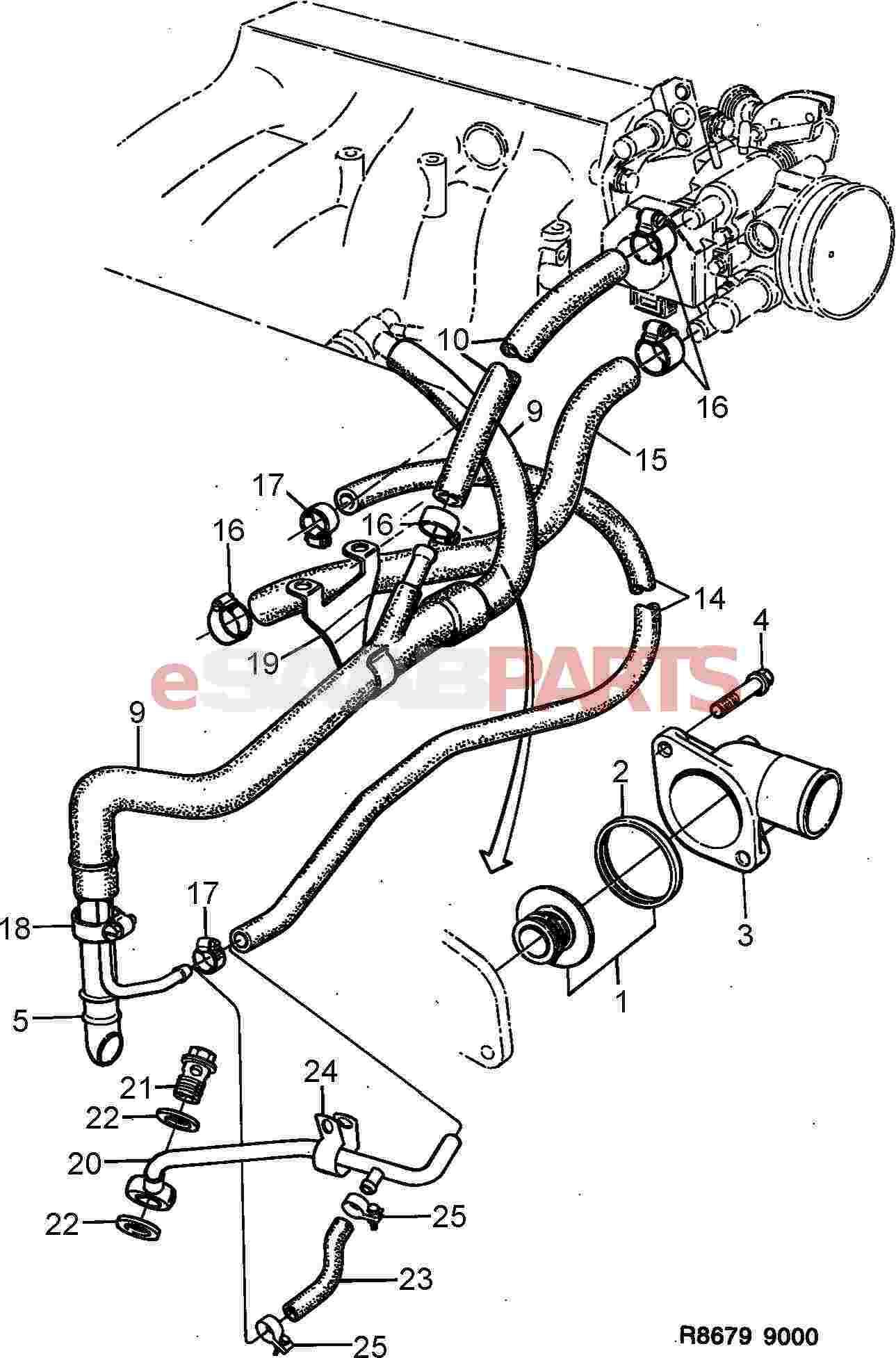 Saab Thermostat Kit