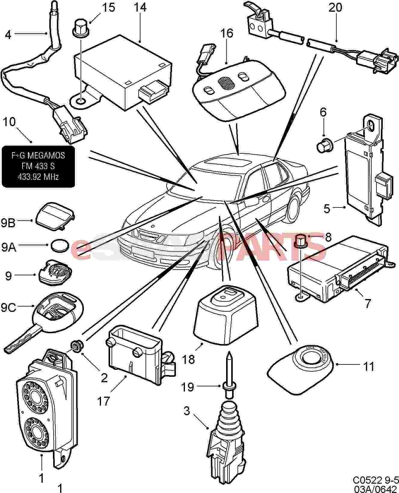 Saab Transmitter