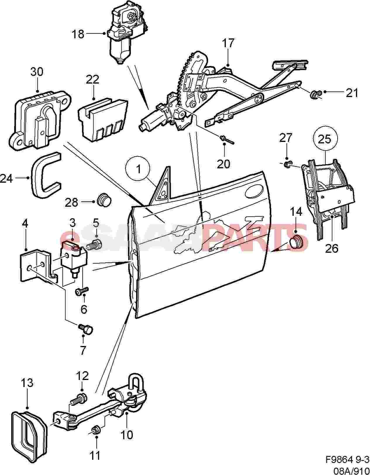 Saab Screw