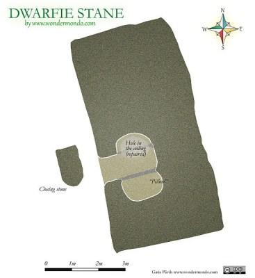 DwarfieStane1