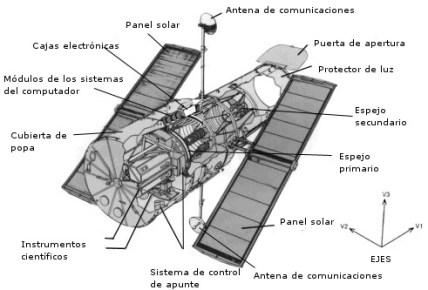 Hubble2