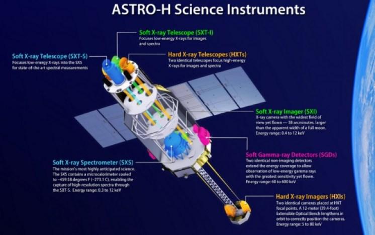 astro-h-8