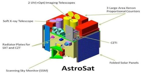 astrosat2