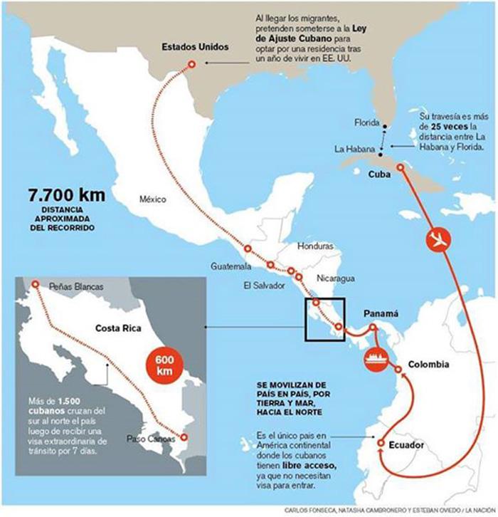 Ruta de los cubanos que intentan llegar a Estados Unidos atravesando Centroamérica.